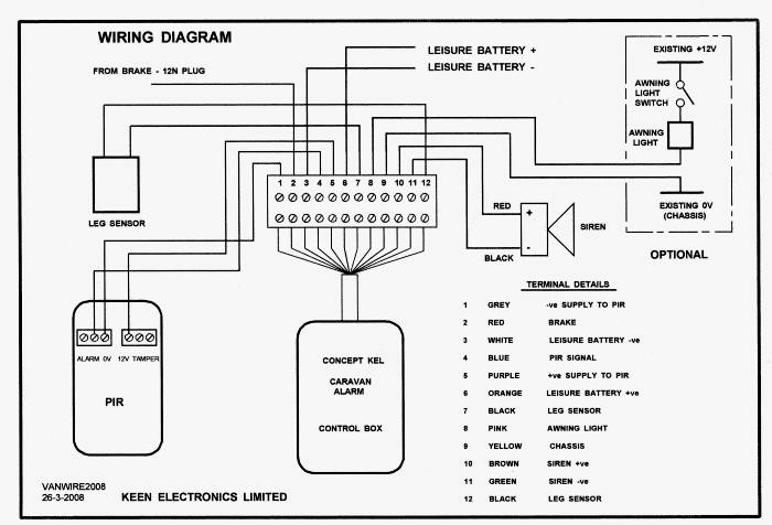Concept Alarm Installation Instructions – Caravan Electrics Wiring Diagram