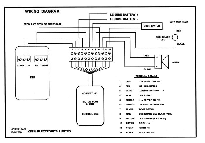 motor home alarm installation instructions keen electronics motor home alarm wiring diagram