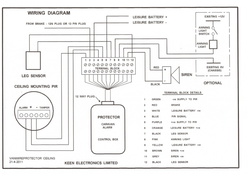 Alarm Pir Wiring Diagram Uk : Protector installation