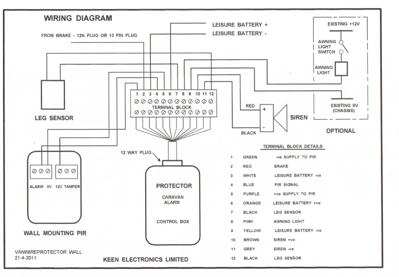 Protector Installation – Caravan Electrics Wiring Diagram
