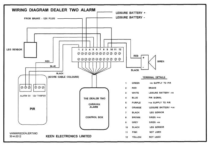 WIREDEALER2 dealer alarm installation instructions wiring diagram for 13 pin caravan plug at gsmx.co